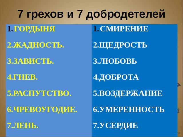 7 грехов и 7 добродетелей ГОРДЫНЯ СМИРЕНИЕ 2.ЖАДНОСТЬ. 2.ЩЕДРОСТЬ 3.ЗАВИСТЬ....