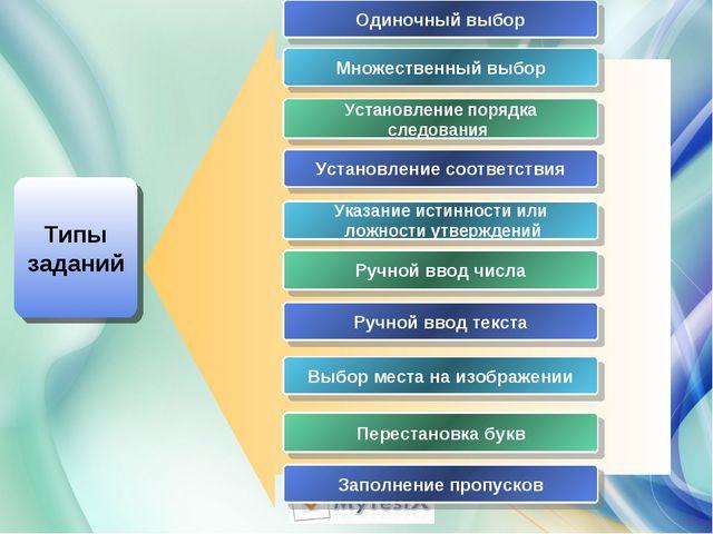 Одиночный выбор Множественный выбор Установление порядка следования Типы зада...