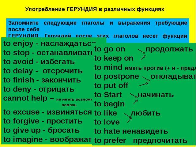 Употребление ГЕРУНДИЯ в различных функциях Запомните следующие глаголы и выра...