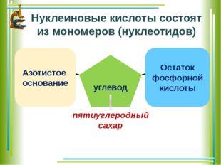 Азотистое основание углевод Остаток фосфорной кислоты Нуклеиновые кислоты сос