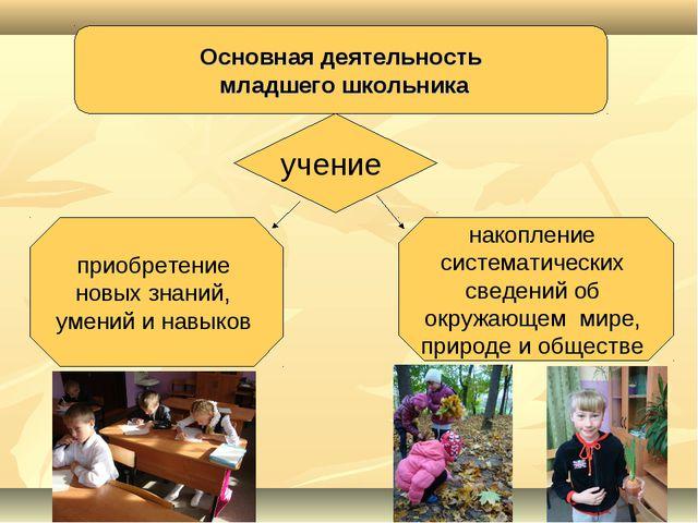 Основная деятельность младшего школьника учение приобретение новых знаний, ум...