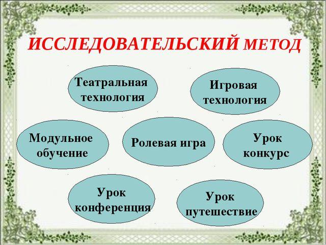 ИССЛЕДОВАТЕЛЬСКИЙ МЕТОД Ролевая игра Театральная технология Игровая технологи...