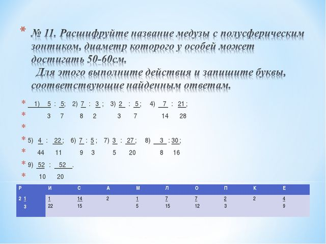 1) 5 : 5; 2) 7 : 3 ; 3) 2 : 5 ; 4) 7 : 21 ; 3 7 8 2 3 7 14 28  5) 4 : 22 ;...