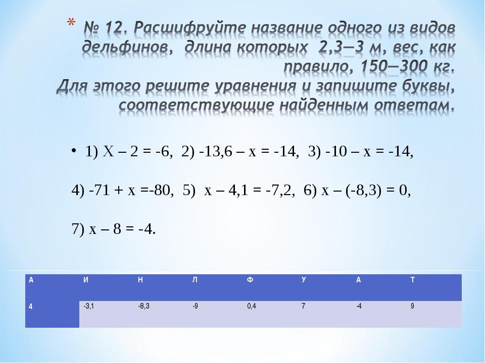 1) Х – 2 = -6, 2) -13,6 – х = -14, 3) -10 – х = -14, 4) -71 + х =-80, 5) х –...