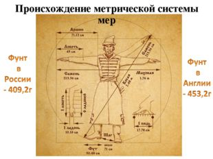 Происхождение метрической системы мер