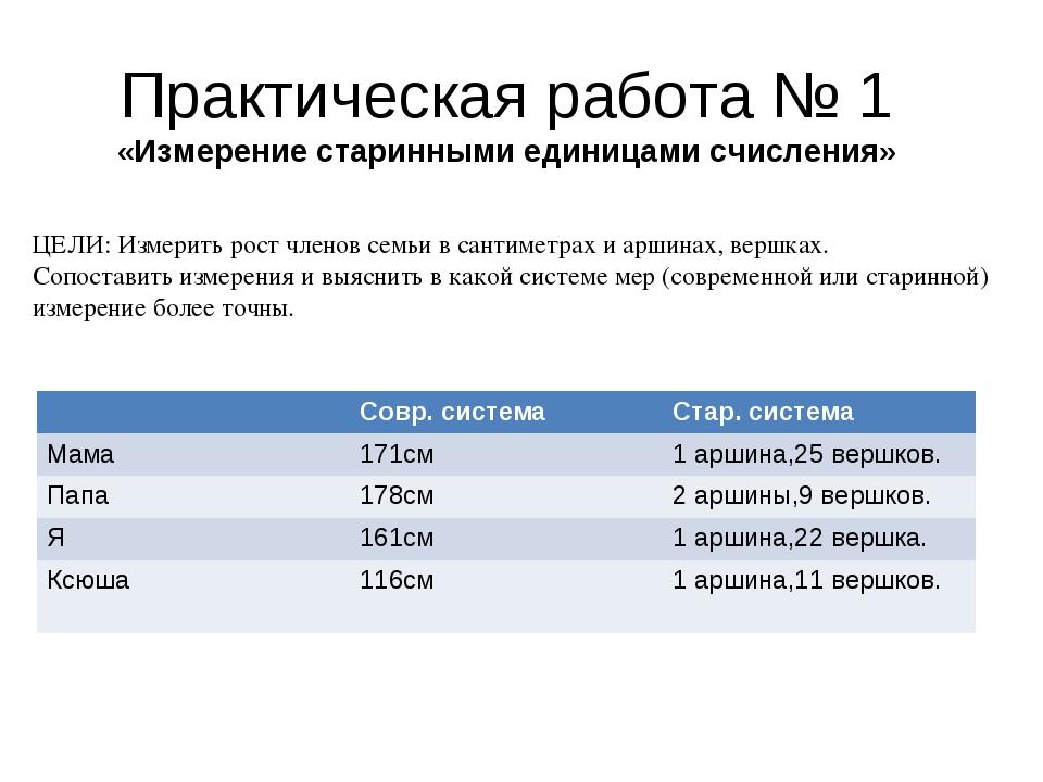 Практическая работа № 1 «Измерение старинными единицами счисления» ЦЕЛИ: Изме...