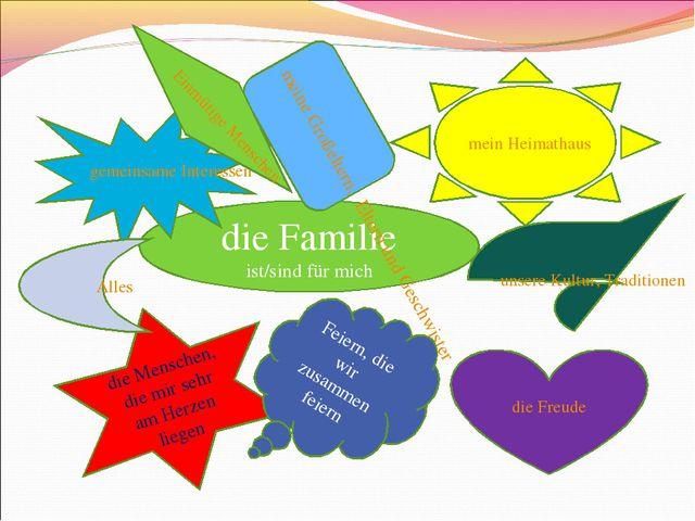 die Familie ist/sind für mich gemeinsame Interessen meine Großeltern, Eltern...