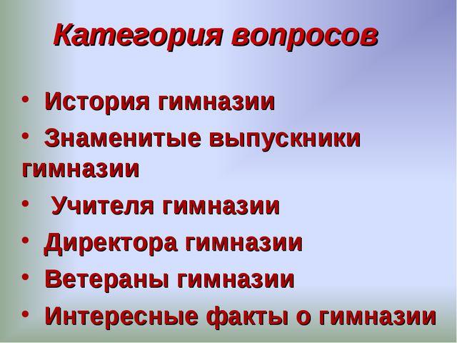 Категория вопросов История гимназии Знаменитые выпускники гимназии Учителя ги...