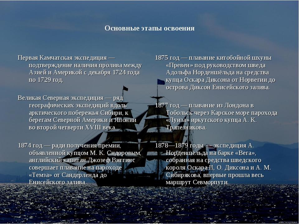 Основные этапы освоения Первая Камчатская экспедиция — подтверждение наличия...