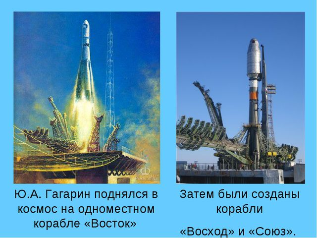 Ю.А. Гагарин поднялся в космос на одноместном корабле «Восток» Затем были соз...