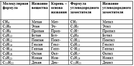 http://static.interneturok.cdnvideo.ru/content/konspekt_image/81532/dc10c920_2d04_0131_af9f_22000ae82f90.jpg