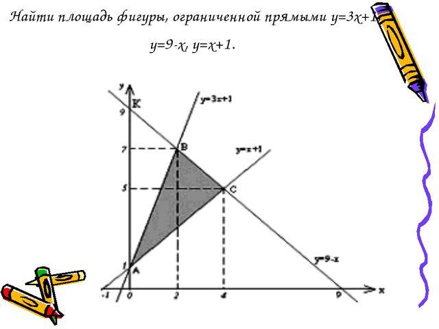 Найти площадь фигуры, ограниченной прямыми у=3х+1, у=9-х, у=х+1.