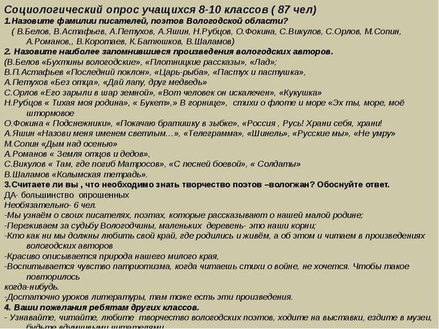 Социологический опрос учащихся 8-10 классов ( 87 чел) 1.Назовите фамилии пис...