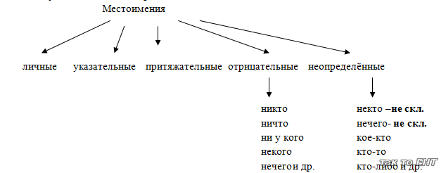 http://tak-to-ent.net/images/110liter7/003.png