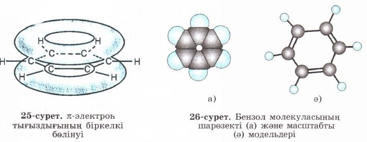 Бензол молекуласы түрлері