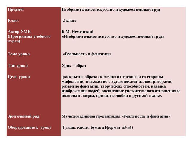 Предмет Изобразительное искусство и художественный труд Класс 2класс Автор УМ...