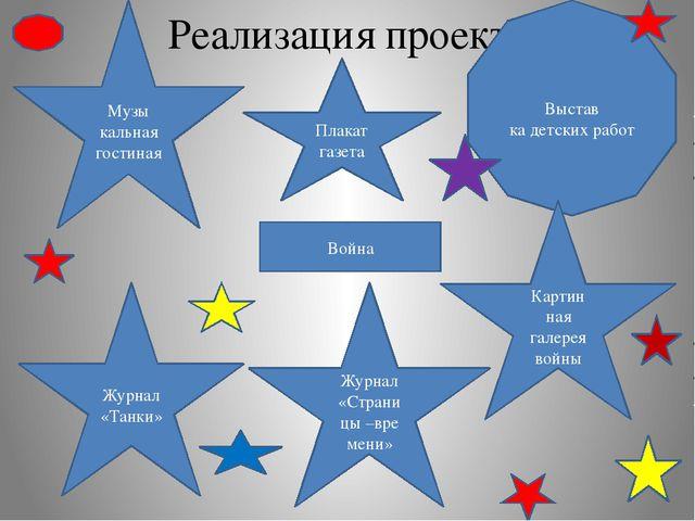 Реализация проекта Война Выстав ка детских работ Музы кальная гостиная Журнал...