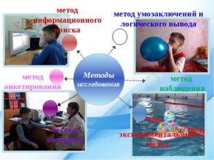 метод умозаключений и логического вывода метод наблюдения метод информационно
