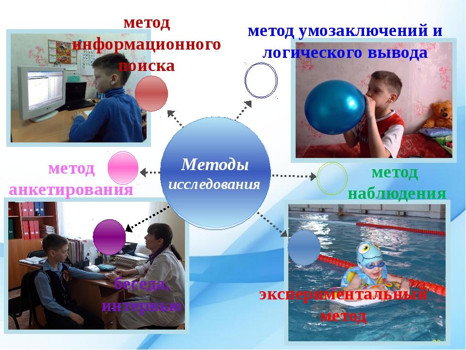метод умозаключений и логического вывода метод наблюдения метод информационно...