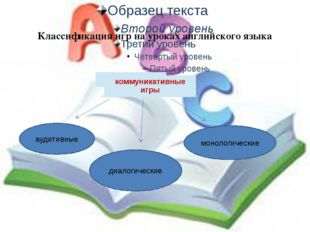 Классификация игр на уроках английского языка монологические диалогические ау