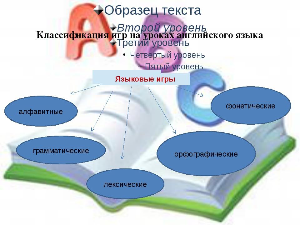 Классификация игр на уроках английского языка фонетические орфографические ле...