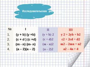 Исследовательская работа № I 1. (y+b) (y+b) 2. (с +d) (c+d) 3. (m-n)(m- n) 4
