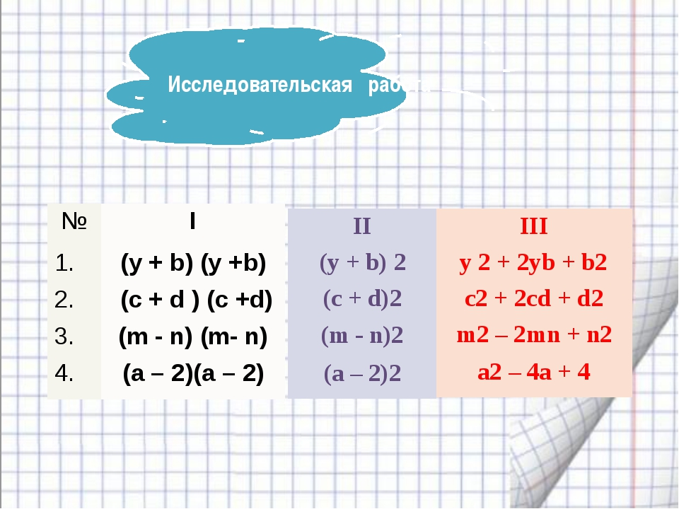 Исследовательская работа № I 1. (y+b) (y+b) 2. (с +d) (c+d) 3. (m-n)(m- n) 4...