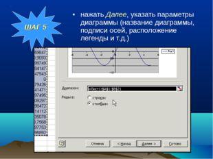 нажать Далее, указать параметры диаграммы (название диаграммы, подписи осей,