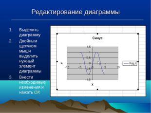 Редактирование диаграммы Выделить диаграмму Двойным щелчком мыши выделить нуж