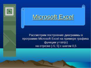 Рассмотрим построение диаграммы в программе Microsoft Excel на примере график