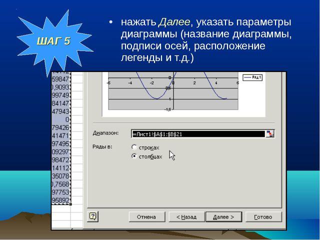 нажать Далее, указать параметры диаграммы (название диаграммы, подписи осей,...