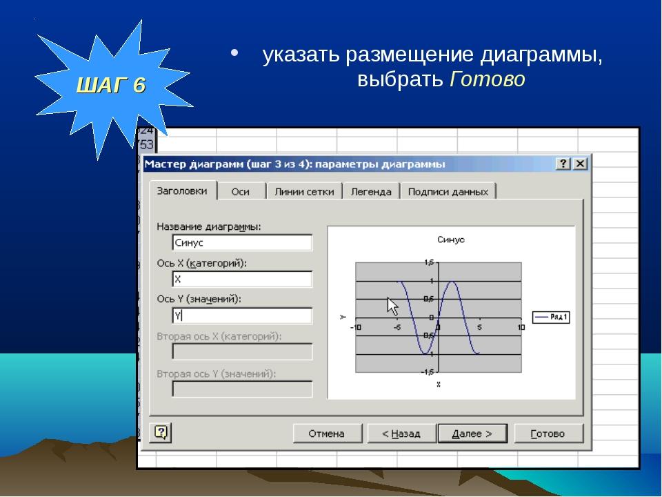 указать размещение диаграммы, выбрать Готово ШАГ 6