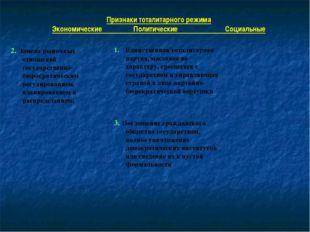 Признаки тоталитарного режима Экономические Политические Социальные 2. Замена