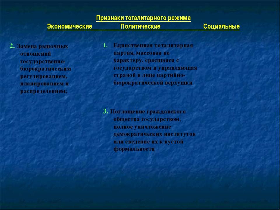 Признаки тоталитарного режима Экономические Политические Социальные 2. Замена...