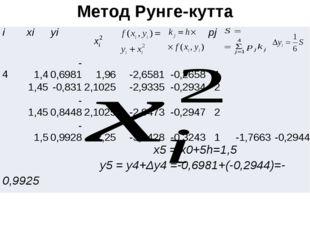 Метод Рунге-кутта