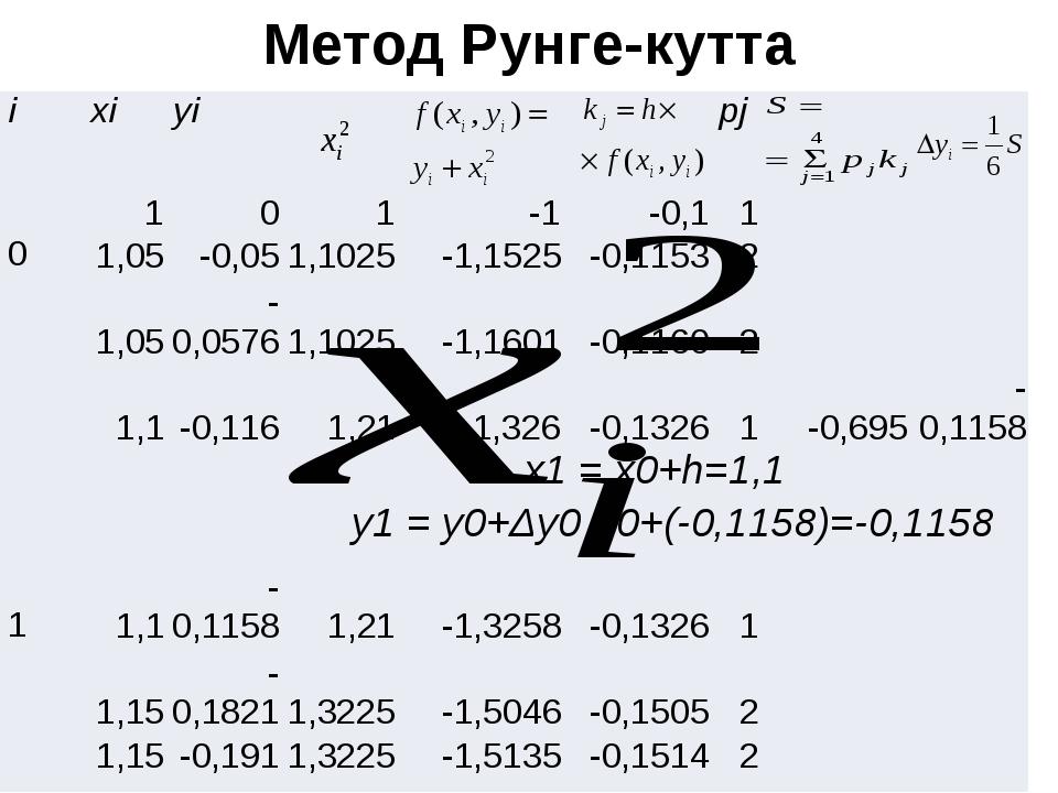 Mathcad матричный метод