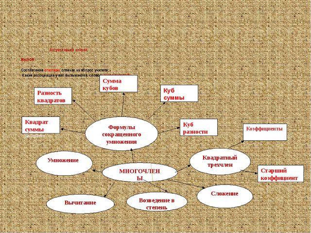 Актуализация знаний  ВЫЗОВ: Составление кластера, отвечая на вопрос учителя...