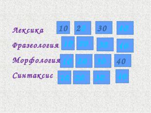 Лексика Фразеология Морфология Синтаксис 10 30 40 10 20 30 40 10 20 30 40 10