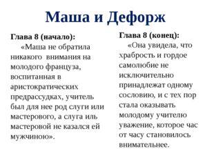 Маша и Дефорж Глава 8 (начало): «Маша не обратила никакого внимания на молодо