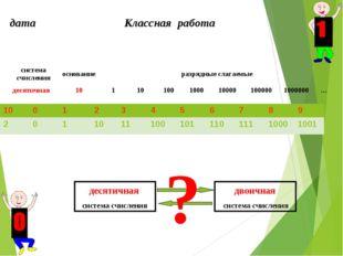 дата Классная работа ? система счисленияоснованиеразрядные слагаемые десят