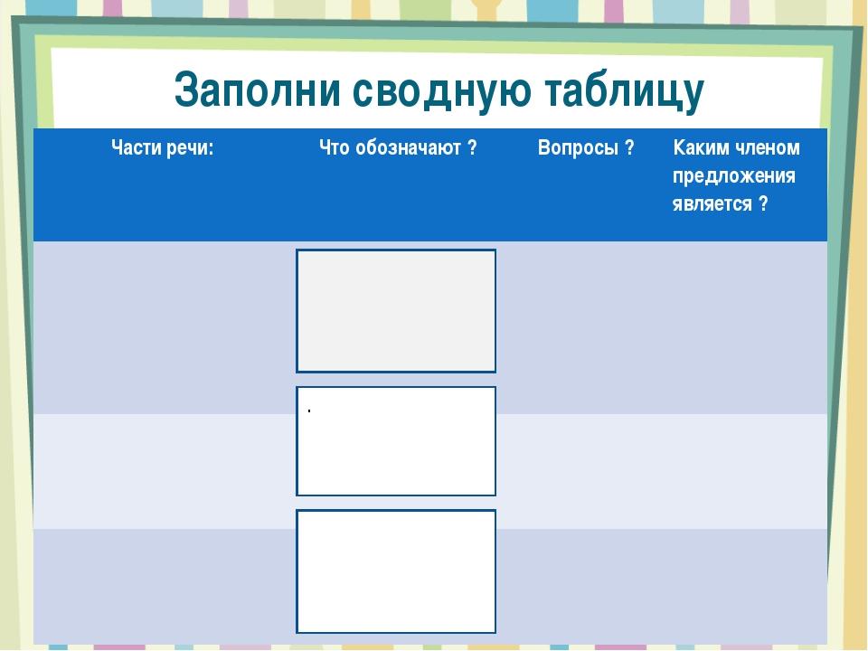 Заполни сводную таблицу Глаг.+ .