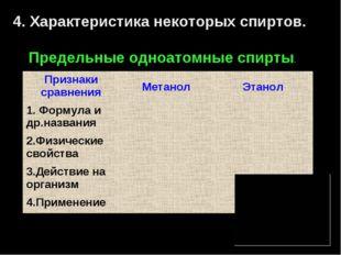 4. Характеристика некоторых спиртов. Предельные одноатомные спирты. Признаки