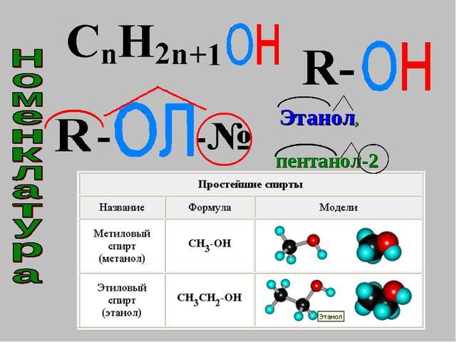 Этанол, пентанол-2