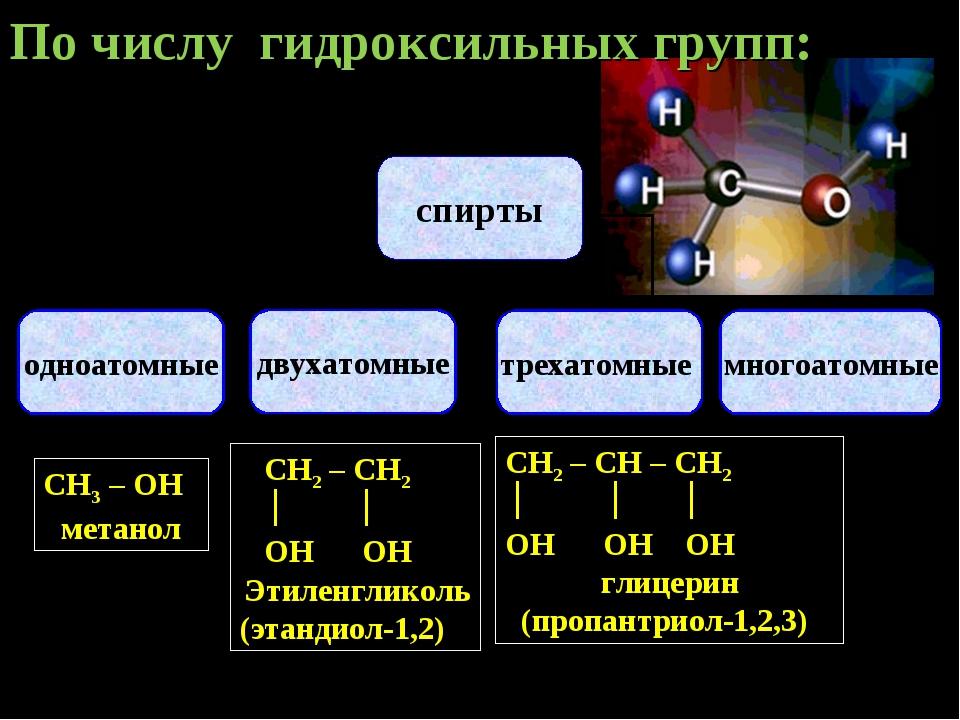 По числу гидроксильных групп: СН3 – ОН метанол СН2 – СН – СН2 ОН ОН ОН глицер...