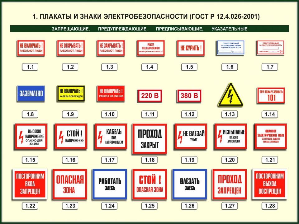 курсовые электробезопасность