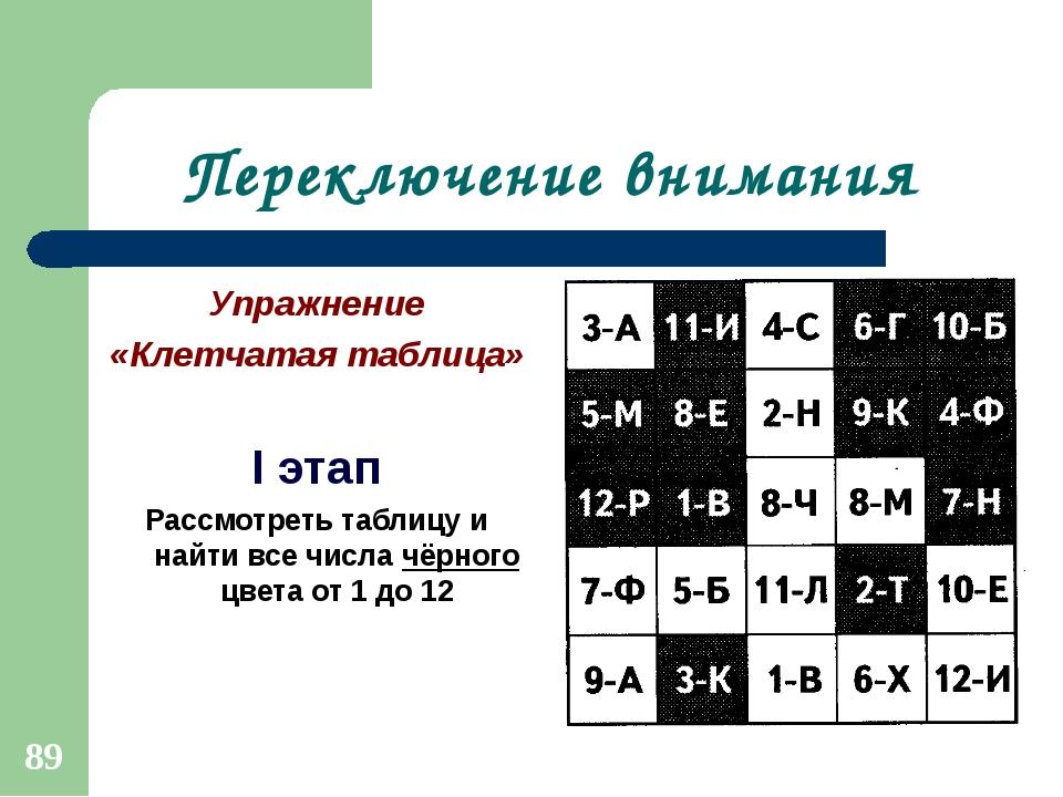 Переключение внимания Упражнение «Клетчатая таблица» I этап Рассмотреть табли...