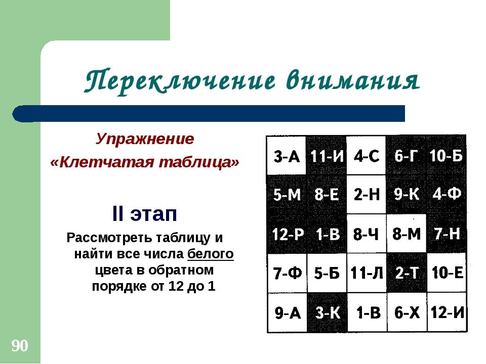 Переключение внимания Упражнение «Клетчатая таблица» II этап Рассмотреть табл...