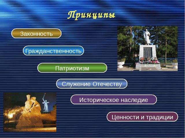 Законность Гражданственность Патриотизм Историческое наследие Ценности и трад...