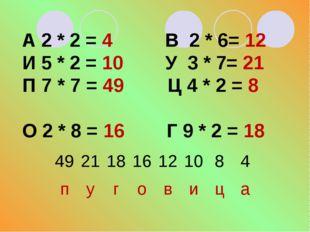 А 2 * 2 = 4 В 2 * 6= 12 И 5 * 2 = 10 У 3 * 7= 21 П 7 * 7 = 49 Ц 4 * 2 = 8 О