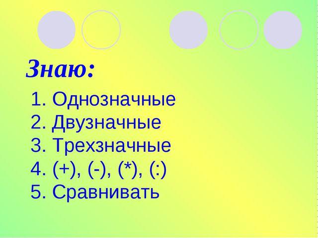 Знаю: Однозначные Двузначные Трехзначные (+), (-), (*), (:) Сравнивать